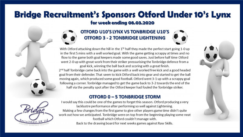 Otford Under 10's – Game Updates 08/03/2020