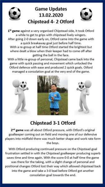 Otford Under 10s – Game Updates 13/02/2020